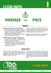 thumbnail of 2021 04 Flyer PACS vs Mariage